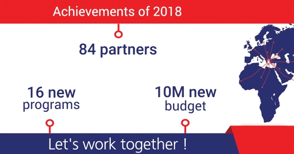 Achievements of 2018 - 16 EU Projects – more than 10M new budget for 84 partners!